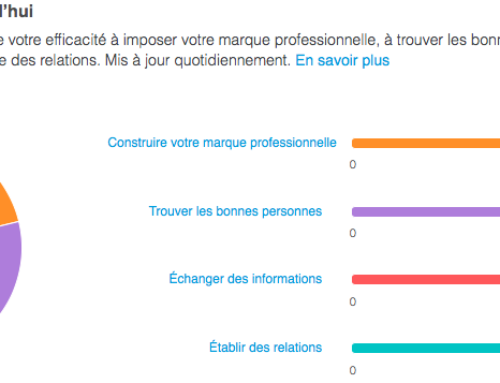 LinkedIn : à quoi sert le Social Selling Index ?